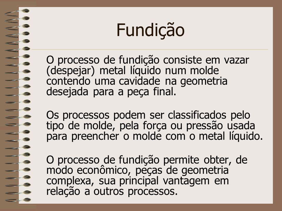 Fundição O processo de fundição aplica-se a vários tipos de metais, tais como aços, ferros fundidos, alumínio, cobre, zinco, magnésio e respectivas ligas.