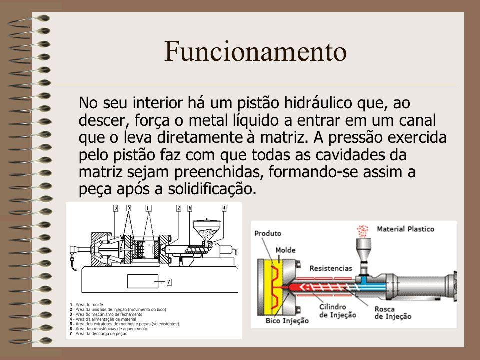 Funcionamento No seu interior há um pistão hidráulico que, ao descer, força o metal líquido a entrar em um canal que o leva diretamente à matriz. A pr