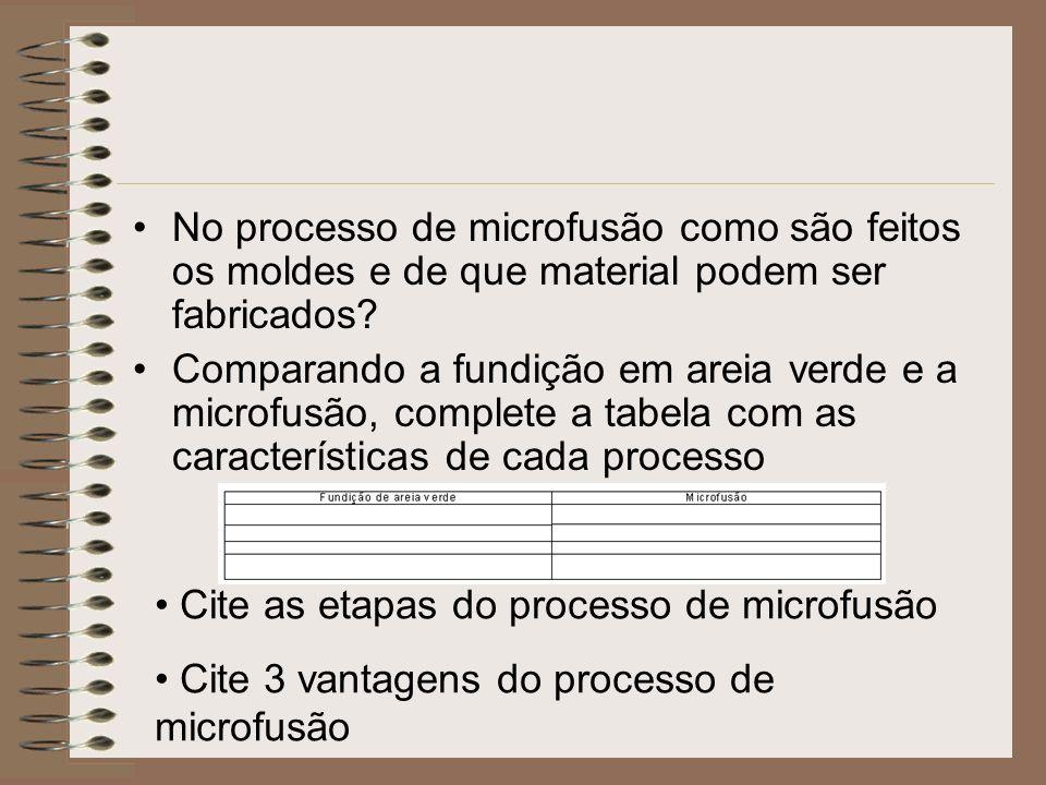 No processo de microfusão como são feitos os moldes e de que material podem ser fabricados? Comparando a fundição em areia verde e a microfusão, compl