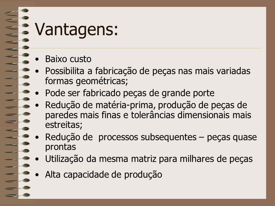 Vantagens: Baixo custo Possibilita a fabricação de peças nas mais variadas formas geométricas; Pode ser fabricado peças de grande porte Redução de mat