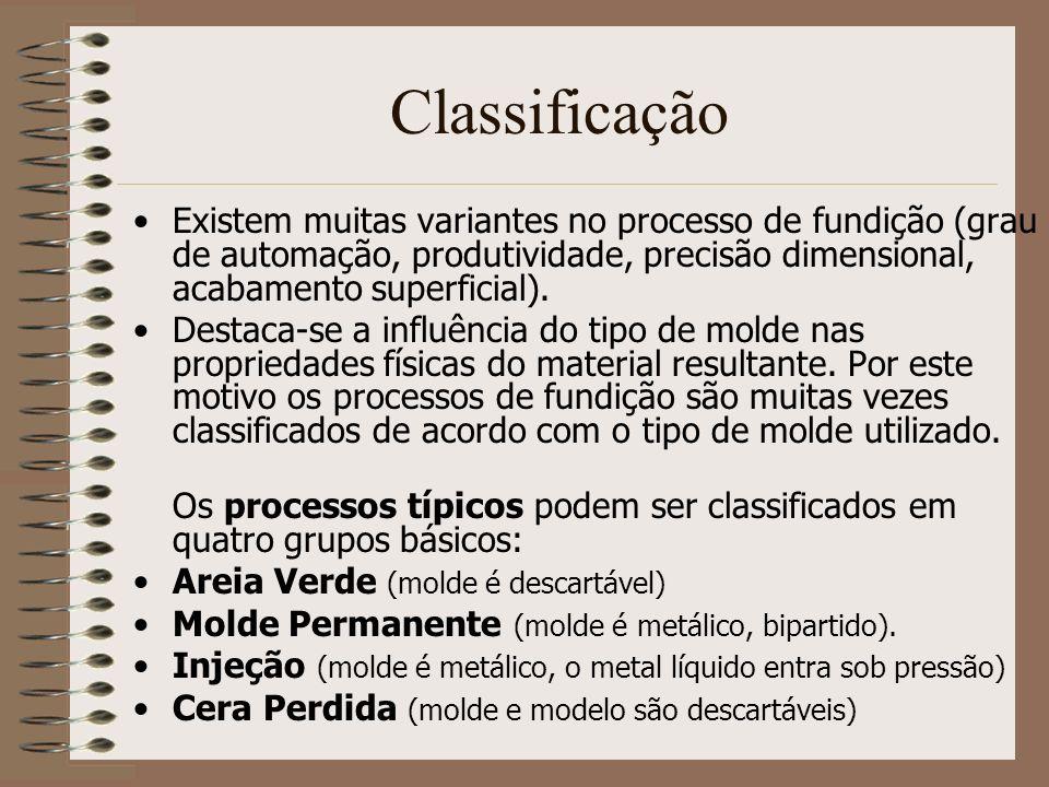 Classificação Existem muitas variantes no processo de fundição (grau de automação, produtividade, precisão dimensional, acabamento superficial). Desta