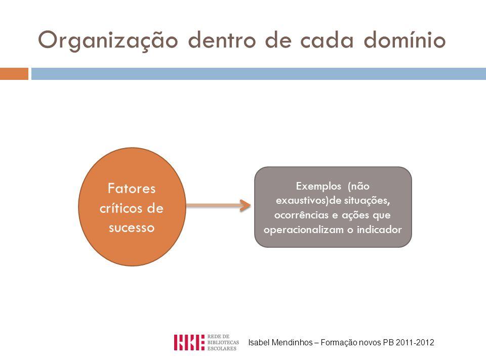 Organização dentro de cada domínio Fatores críticos de sucesso Exemplos (não exaustivos)de situações, ocorrências e ações que operacionalizam o indicador Isabel Mendinhos – Formação novos PB 2011-2012