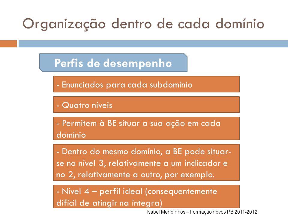 Organização dentro de cada domínio Perfis de desempenho - Enunciados para cada subdomínio - Quatro níveis - Permitem à BE situar a sua ação em cada domínio - Dentro do mesmo domínio, a BE pode situar- se no nível 3, relativamente a um indicador e no 2, relativamente a outro, por exemplo.