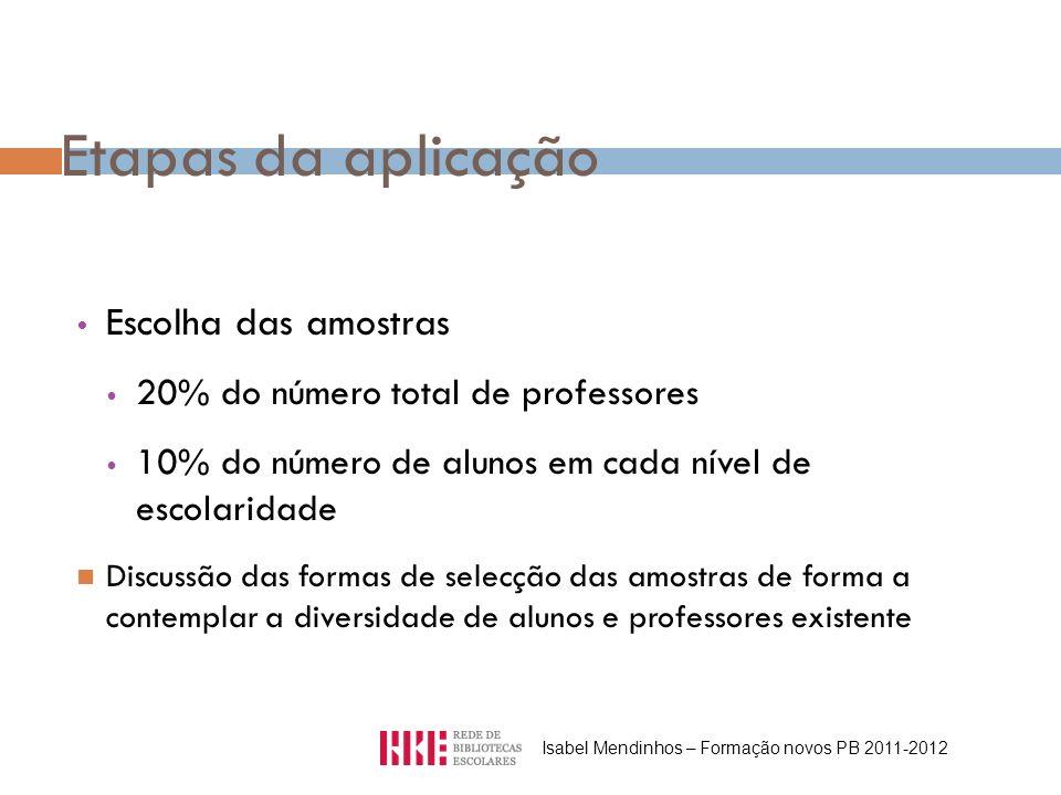 Etapas da aplicação Escolha das amostras 20% do número total de professores 10% do número de alunos em cada nível de escolaridade Discussão das formas de selecção das amostras de forma a contemplar a diversidade de alunos e professores existente Isabel Mendinhos – Formação novos PB 2011-2012