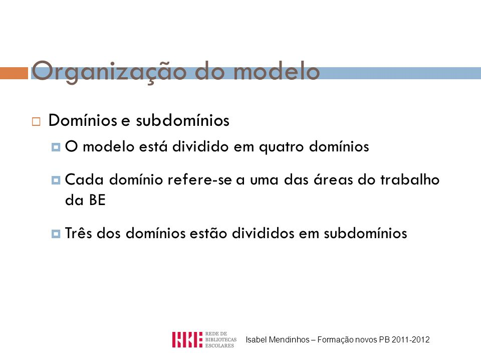 Organização do modelo Domínios e subdomínios O modelo está dividido em quatro domínios Cada domínio refere-se a uma das áreas do trabalho da BE Três dos domínios estão divididos em subdomínios Isabel Mendinhos – Formação novos PB 2011-2012
