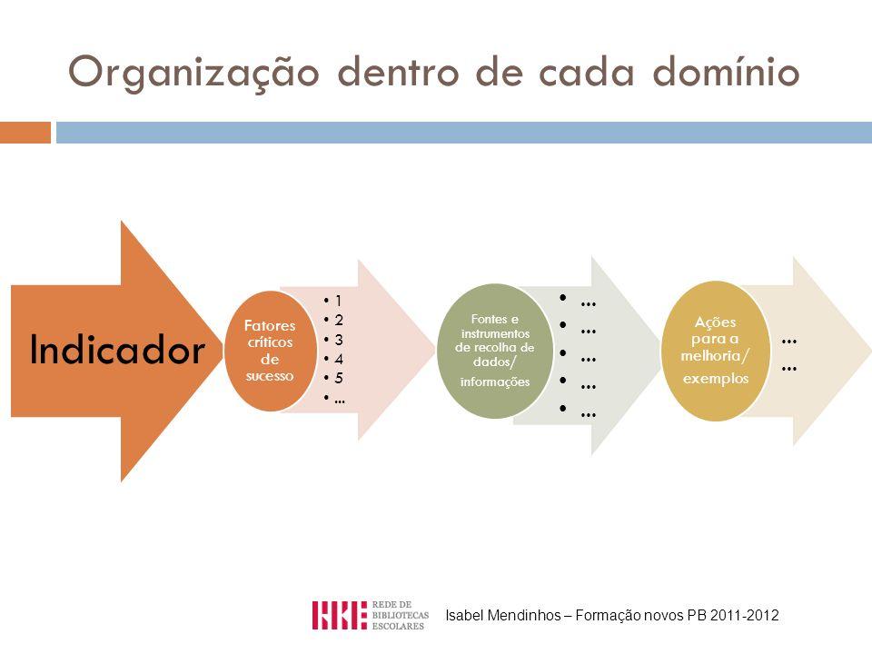Organização dentro de cada domínio Indicador 1 2 3 4 5... Fatores críticos de sucesso... Fontes e instrumentos de recolha de dados/ informações... Açõ