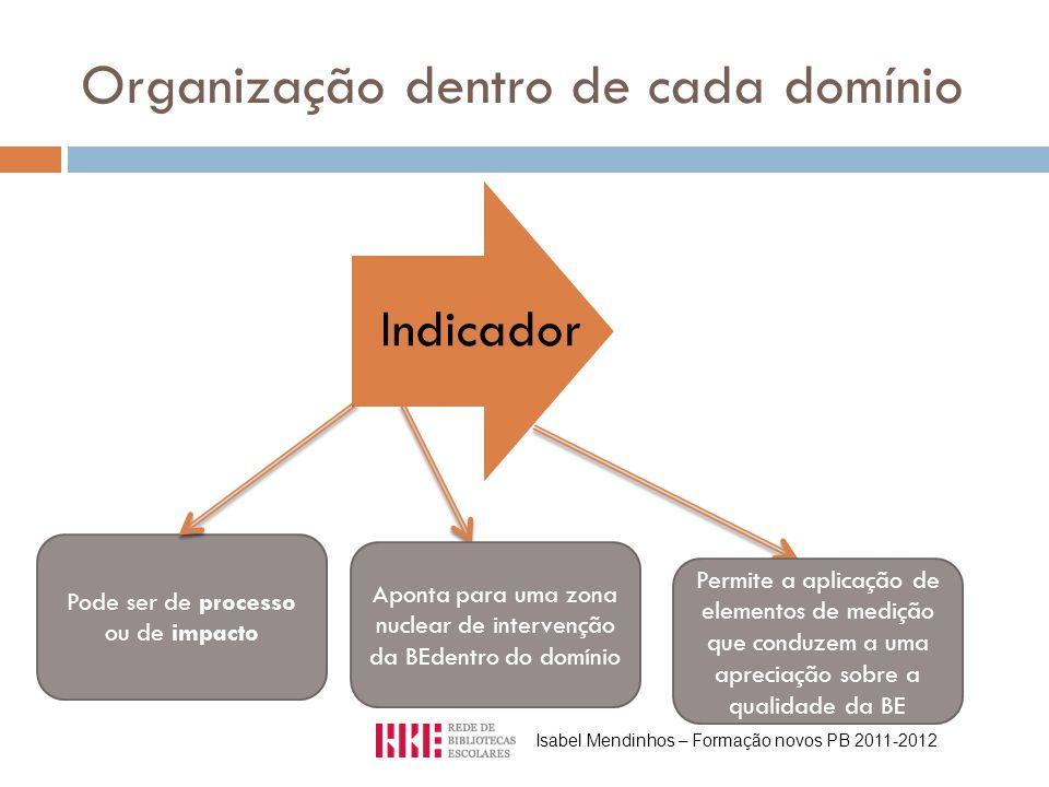 Organização dentro de cada domínio Fontes e instrumentos de recolha de dados/infor- mação Apenas exemplos.