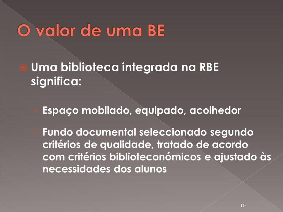 Uma biblioteca integrada na RBE significa: Espaço mobilado, equipado, acolhedor Fundo documental seleccionado segundo critérios de qualidade, tratado de acordo com critérios biblioteconómicos e ajustado às necessidades dos alunos 10
