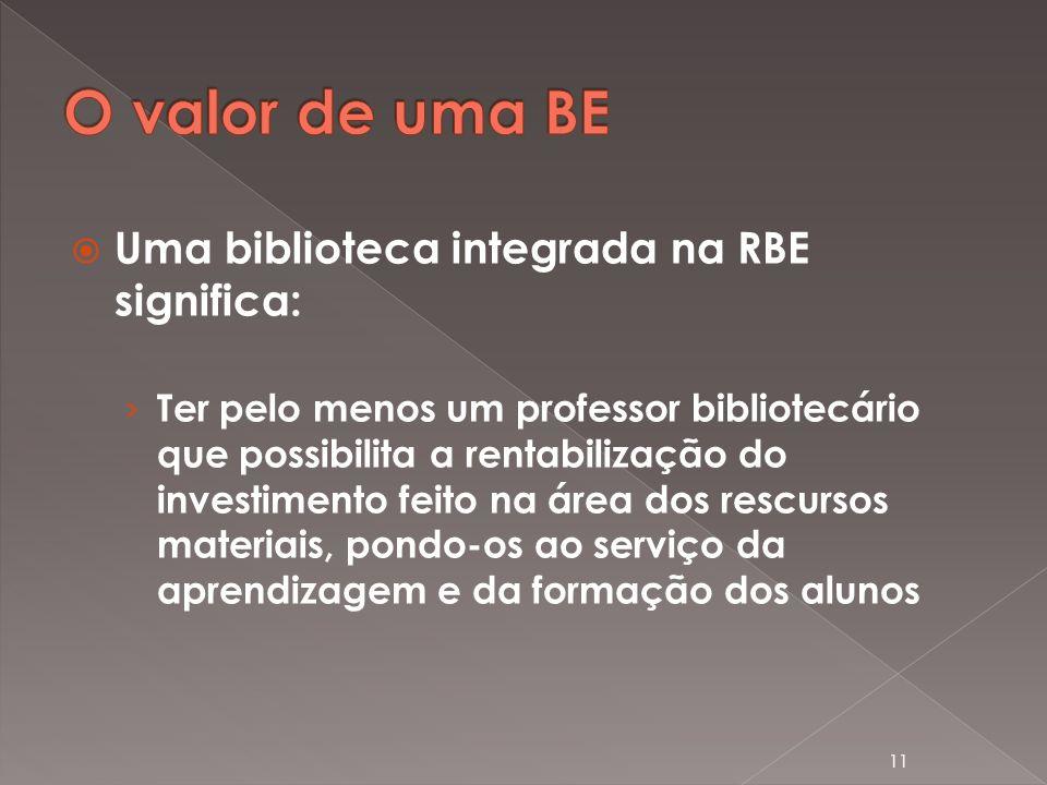 Uma biblioteca integrada na RBE significa: Ter pelo menos um professor bibliotecário que possibilita a rentabilização do investimento feito na área dos rescursos materiais, pondo-os ao serviço da aprendizagem e da formação dos alunos 11