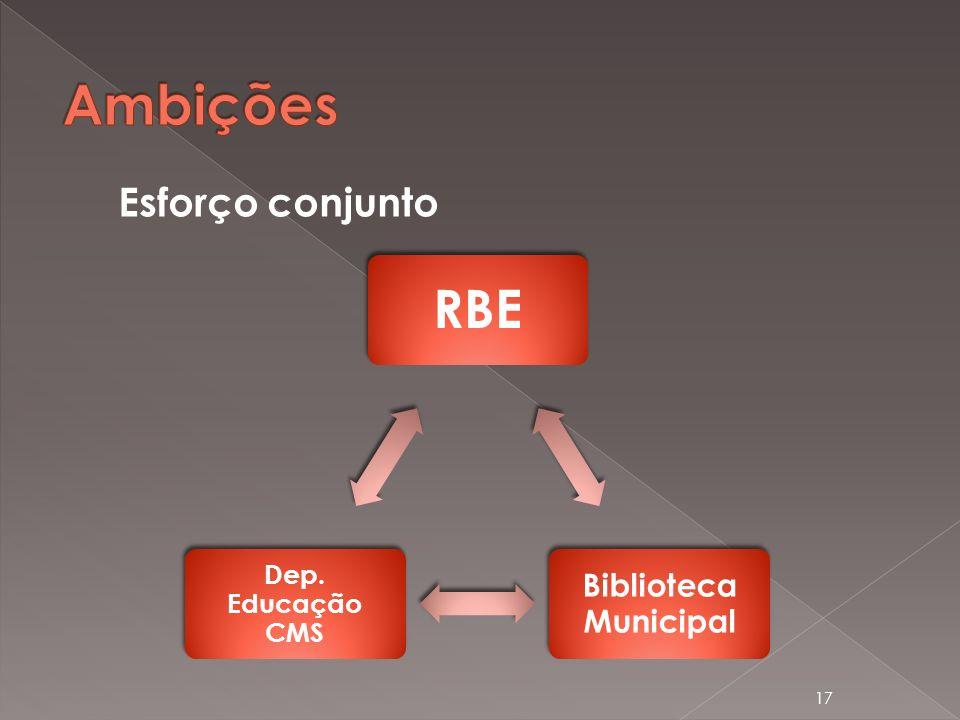 Esforço conjunto 17 RBE Biblioteca Municipal Dep. Educação CMS