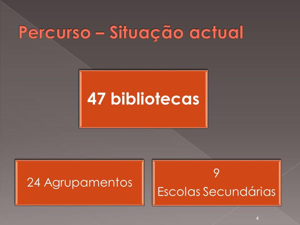 13 agrupamentos com uma biblioteca 11 agrupamentos com mais do que uma biblioteca 3 agrupamentos com 3 bibliotecas 8 agrupamentos com 2 bibliotecas 5