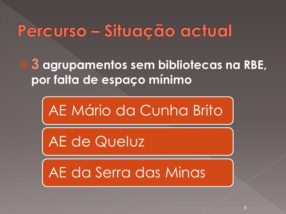 3 agrupamentos sem bibliotecas na RBE, por falta de espaço mínimo AE Mário da Cunha BritoAE de QueluzAE da Serra das Minas 6