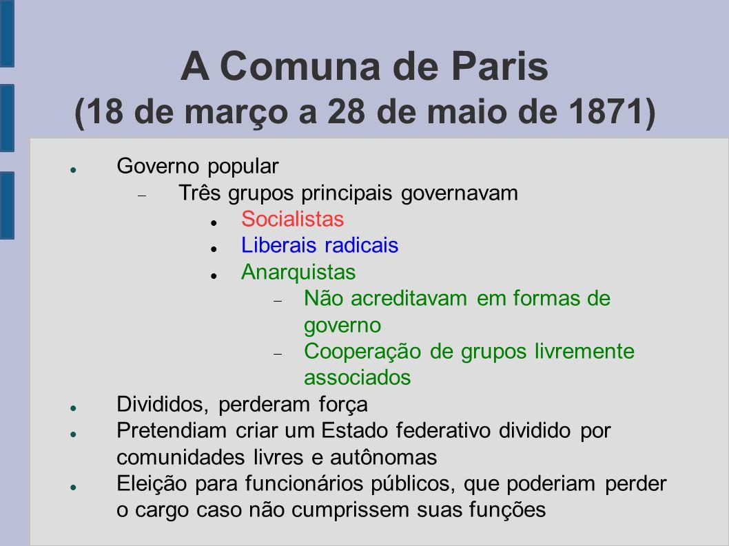 A Comuna de Paris (18 de março a 28 de maio de 1871) Governo popular Três grupos principais governavam Socialistas Liberais radicais Anarquistas Não a