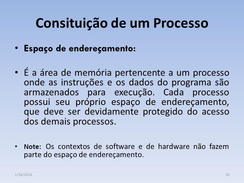 Consituição de um Processo Espaço de endereçamento: É a área de memória pertencente a um processo onde as instruções e os dados do programa são armaze