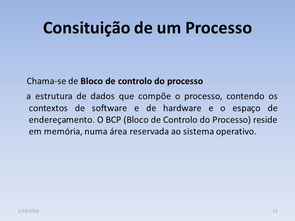 Consituição de um Processo Chama-se de Bloco de controlo do processo a estrutura de dados que compõe o processo, contendo os contextos de software e d