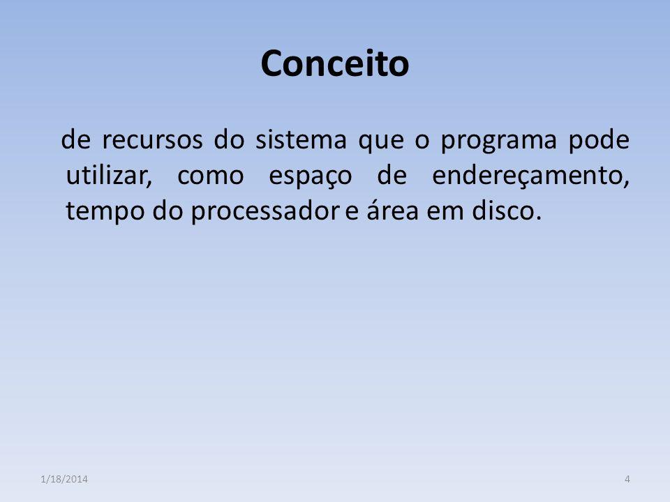 Conceito de recursos do sistema que o programa pode utilizar, como espaço de endereçamento, tempo do processador e área em disco. 1/18/20144