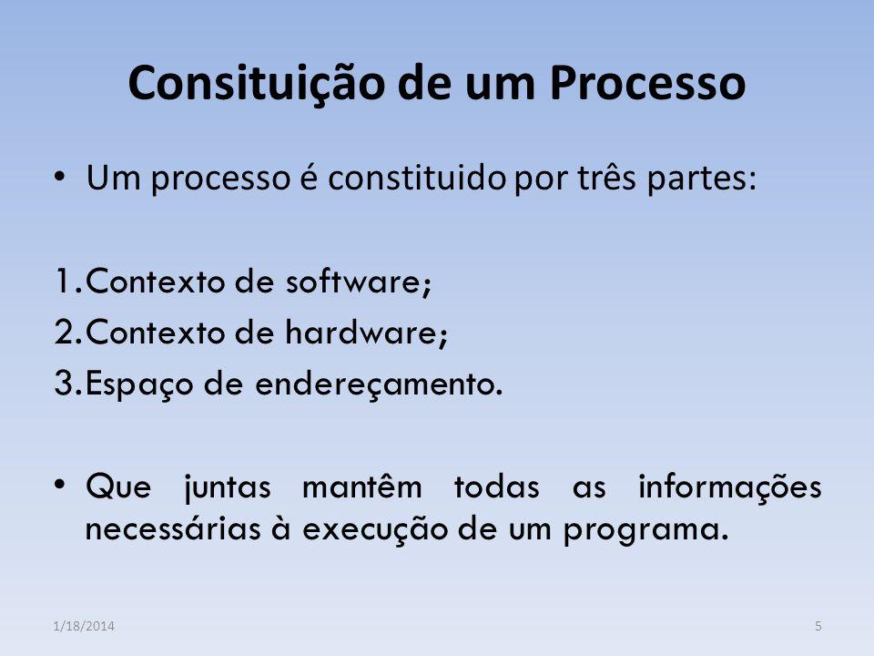Consituição de um Processo Um processo é constituido por três partes: 1.Contexto de software; 2.Contexto de hardware; 3.Espaço de endereçamento. Que j