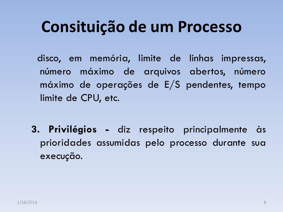 Consituição de um Processo disco, em memória, limite de linhas impressas, número máximo de arquivos abertos, número máximo de operações de E/S pendent