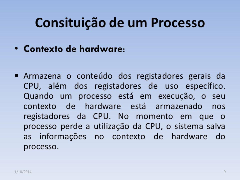 Consituição de um Processo Contexto de hardware: Armazena o conteúdo dos registadores gerais da CPU, além dos registadores de uso específico. Quando u