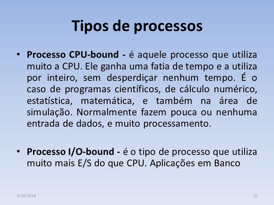 Tipos de processos Processo CPU-bound - é aquele processo que utiliza muito a CPU. Ele ganha uma fatia de tempo e a utiliza por inteiro, sem desperdiç