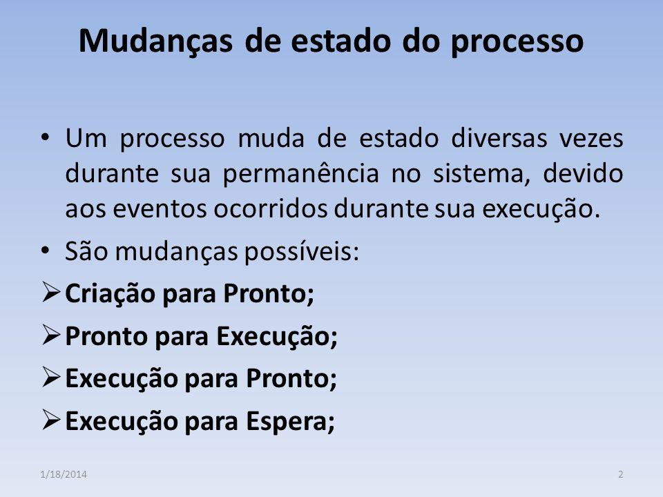 Mudanças de estado do processo Um processo muda de estado diversas vezes durante sua permanência no sistema, devido aos eventos ocorridos durante sua