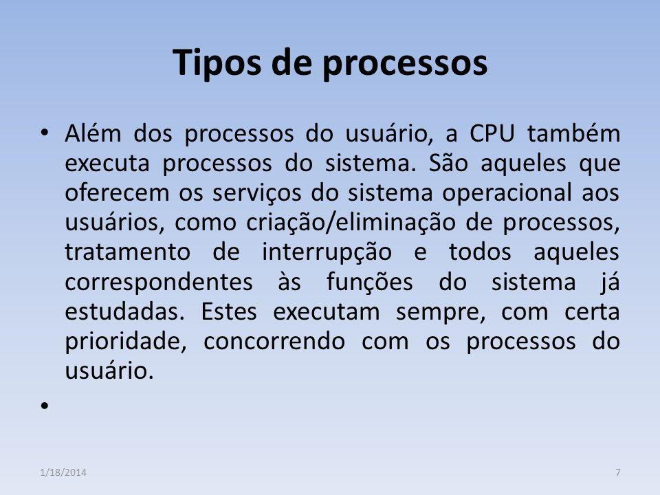 Tipos de processos Além dos processos do usuário, a CPU também executa processos do sistema. São aqueles que oferecem os serviços do sistema operacion
