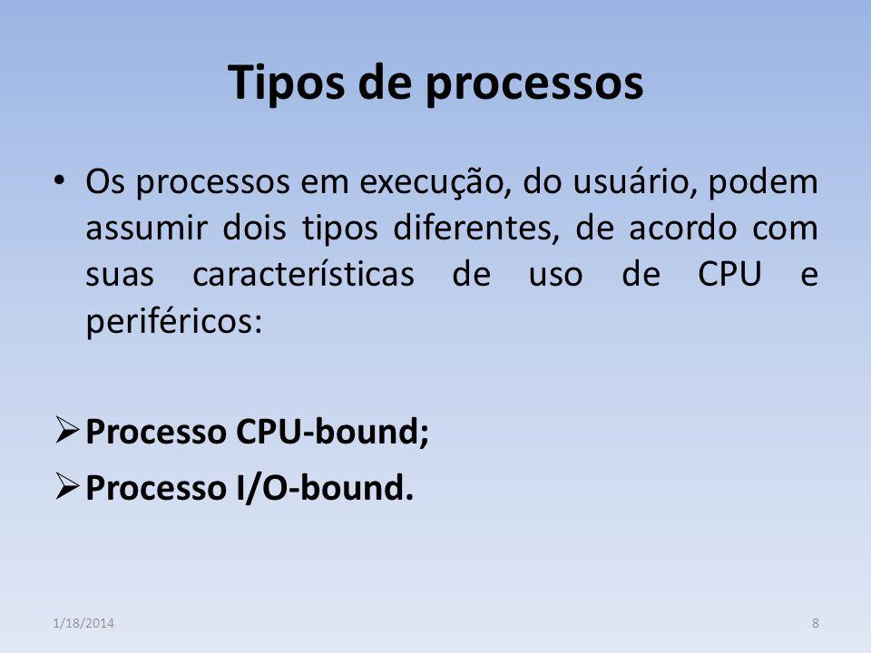 Tipos de processos Os processos em execução, do usuário, podem assumir dois tipos diferentes, de acordo com suas características de uso de CPU e perif