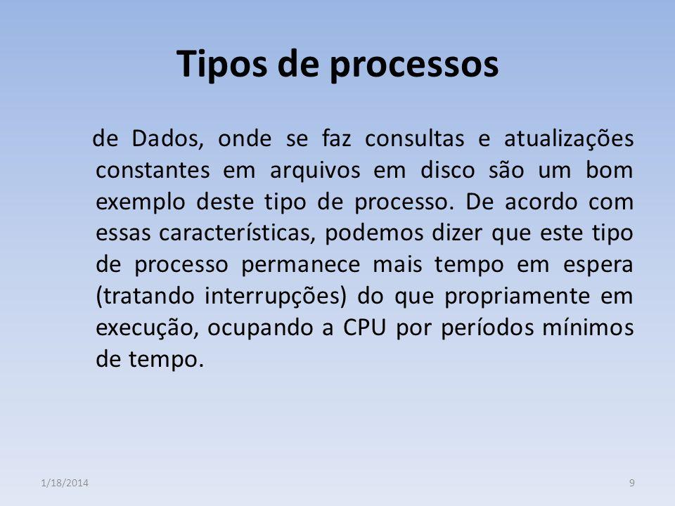 Tipos de processos de Dados, onde se faz consultas e atualizações constantes em arquivos em disco são um bom exemplo deste tipo de processo. De acordo