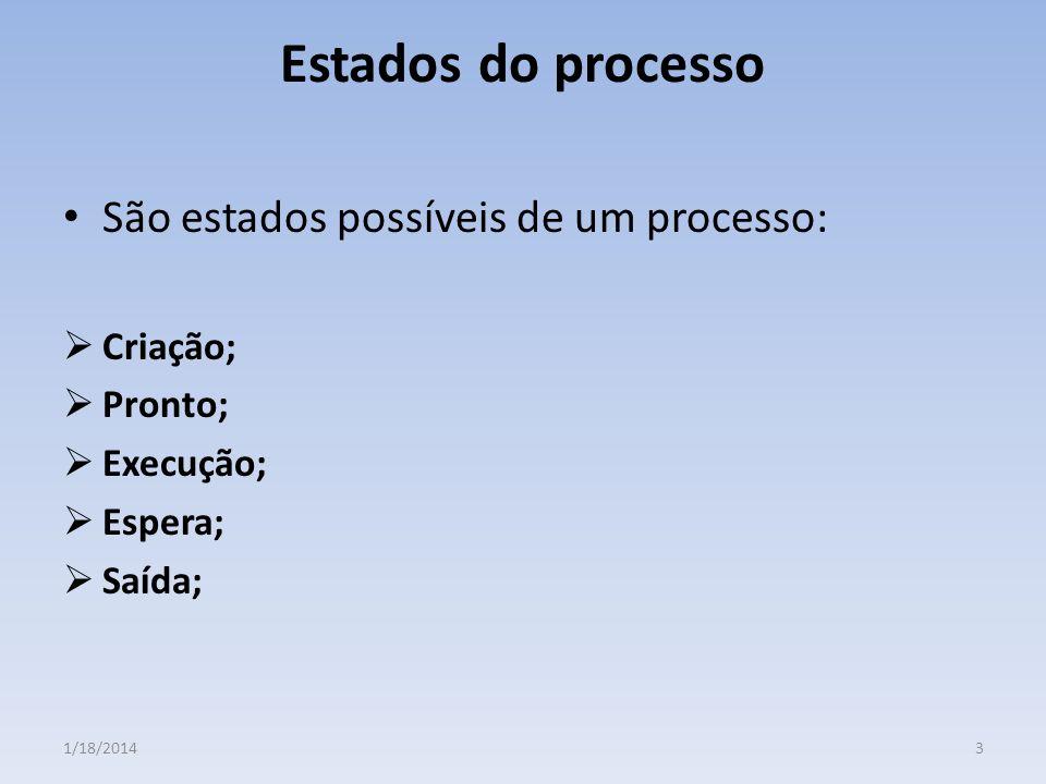 Estados do processo São estados possíveis de um processo: Criação; Pronto; Execução; Espera; Saída; 1/18/20143
