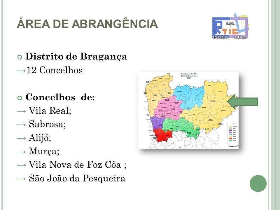 ÁREA DE ABRANGÊNCIA Distrito de Bragança 12 Concelhos Concelhos de: Vila Real; Sabrosa; Alijó; Murça; Vila Nova de Foz Côa ; São João da Pesqueira
