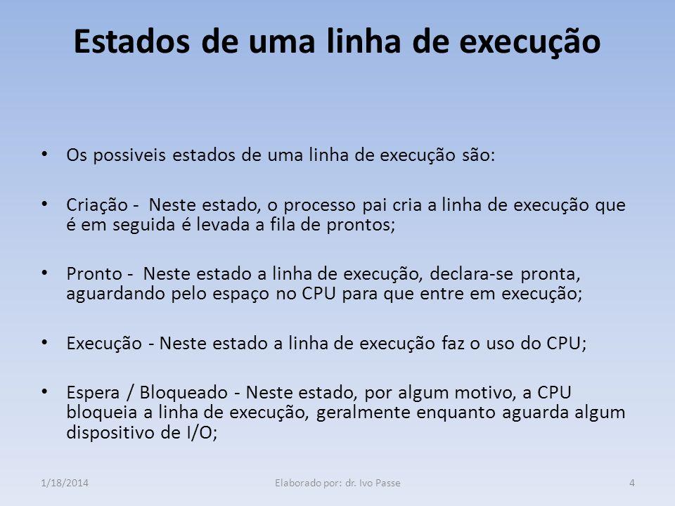 Estados de uma linha de execução Os possiveis estados de uma linha de execução são: Criação - Neste estado, o processo pai cria a linha de execução qu