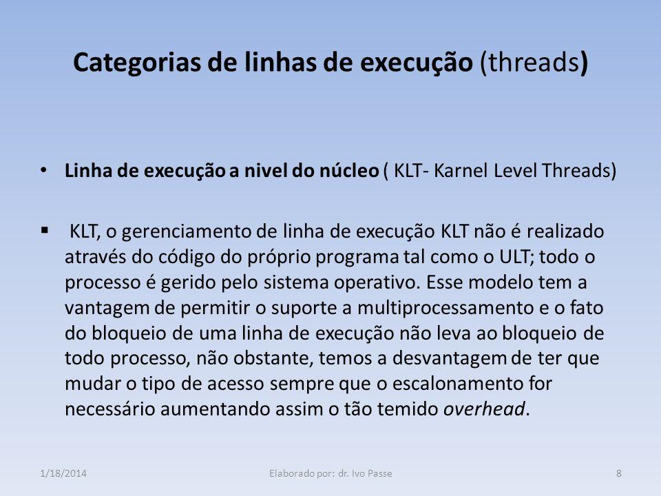 Categorias de linhas de execução (threads) Linha de execução a nivel do núcleo ( KLT- Karnel Level Threads) KLT, o gerenciamento de linha de execução