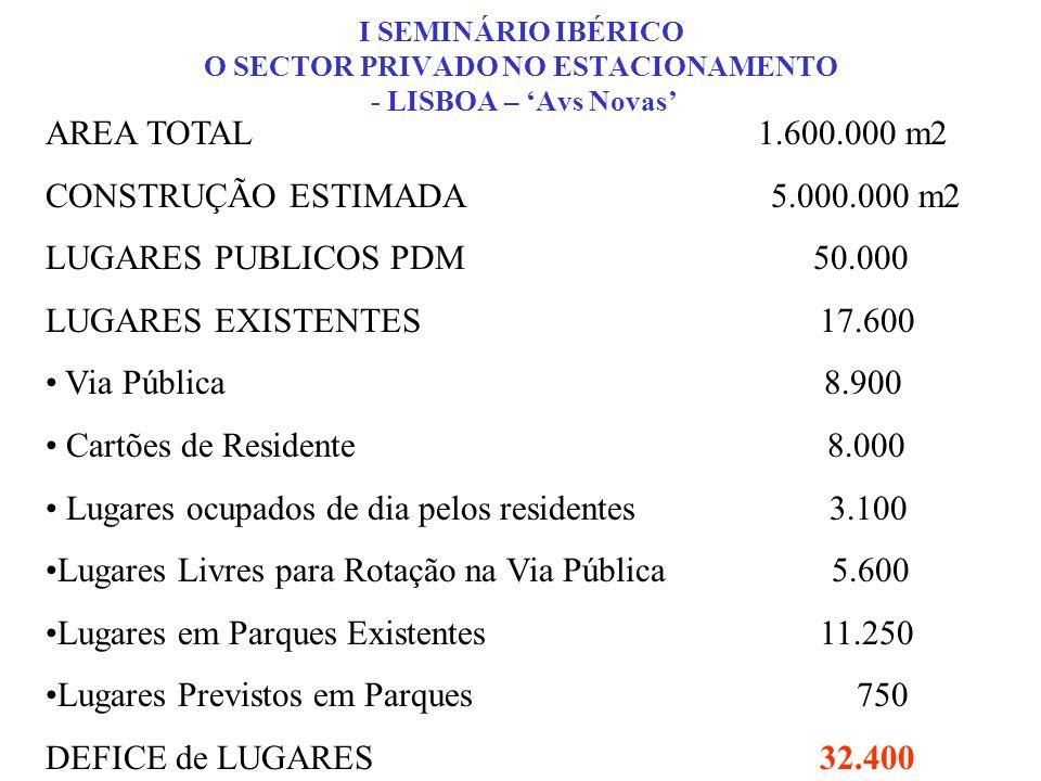 AREA TOTAL 1.600.000 m2 CONSTRUÇÃO ESTIMADA 5.000.000 m2 LUGARES PUBLICOS PDM 50.000 LUGARES EXISTENTES 17.600 Via Pública 8.900 Cartões de Residente
