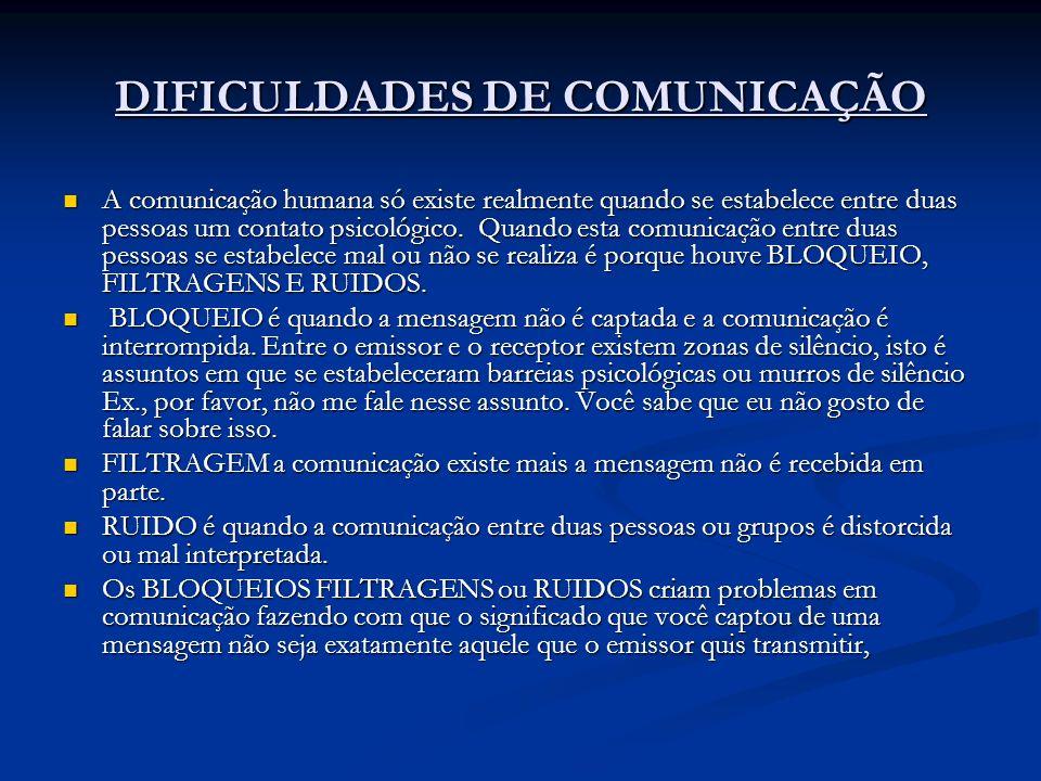 DIFICULDADES DE COMUNICAÇÃO A comunicação humana só existe realmente quando se estabelece entre duas pessoas um contato psicológico. Quando esta comun