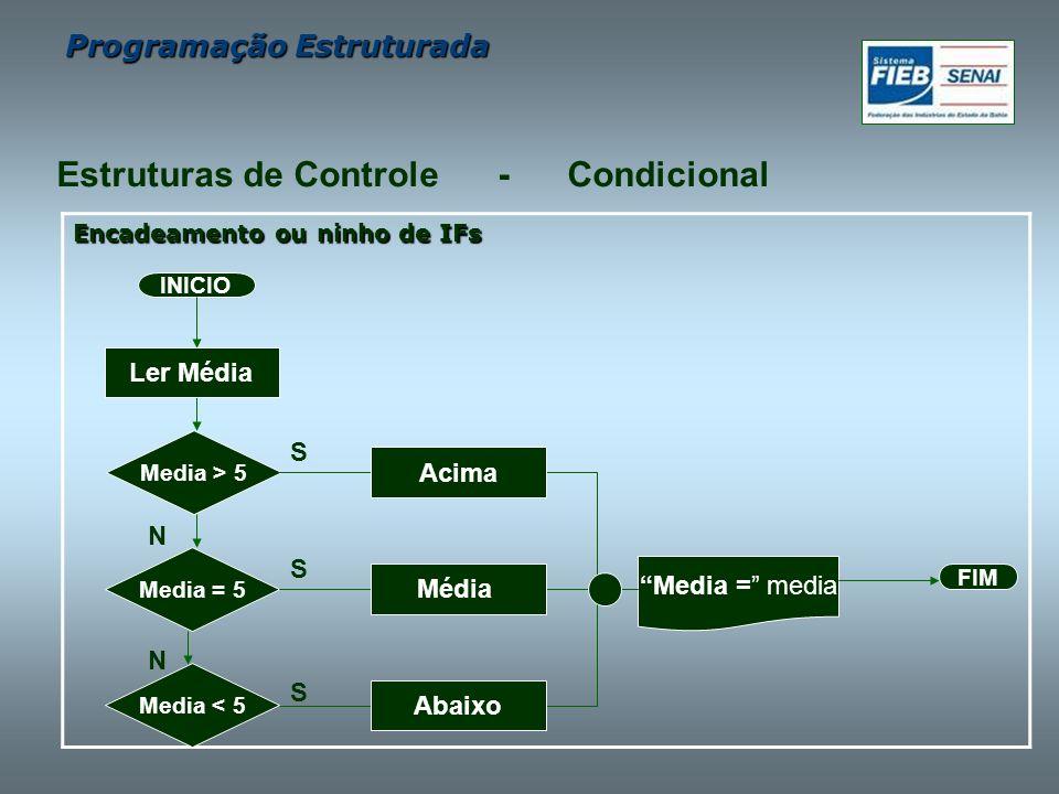 Programação Estruturada Estruturas de Controle - Condicional Encadeamento ou ninho de IFs FIM Media > 5 INICIO S Media = media Ler Média Media = 5 Med