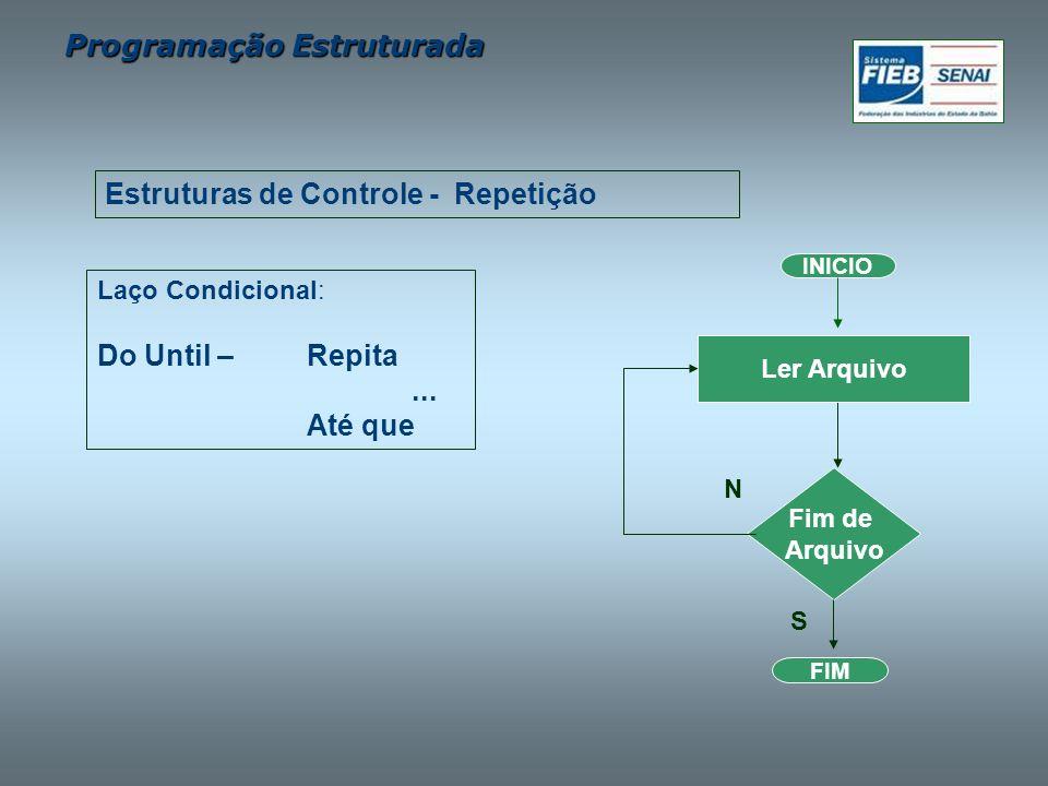 Programação Estruturada Laço Condicional: Do Until – Repita... Até que FIM Fim de Arquivo INICIO S Estruturas de Controle - Repetição Ler Arquivo N