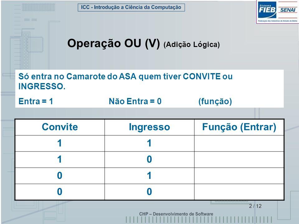 2 / 12 Operação OU (V) (Adição Lógica) Só entra no Camarote do ASA quem tiver CONVITE ou INGRESSO. Entra = 1 Não Entra = 0 (função) ConviteIngressoFun