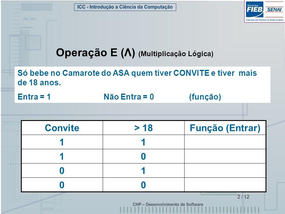 2 / 12 Operação E (Λ) (Multiplicação Lógica) Só bebe no Camarote do ASA quem tiver CONVITE e tiver mais de 18 anos. Entra = 1 Não Entra = 0 (função) C