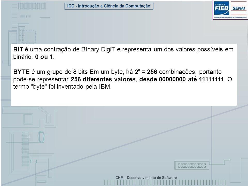 BIT é uma contração de BInary DigiT e representa um dos valores possíveis em binário, 0 ou 1. BYTE é um grupo de 8 bits Em um byte, há 2 8 = 256 combi