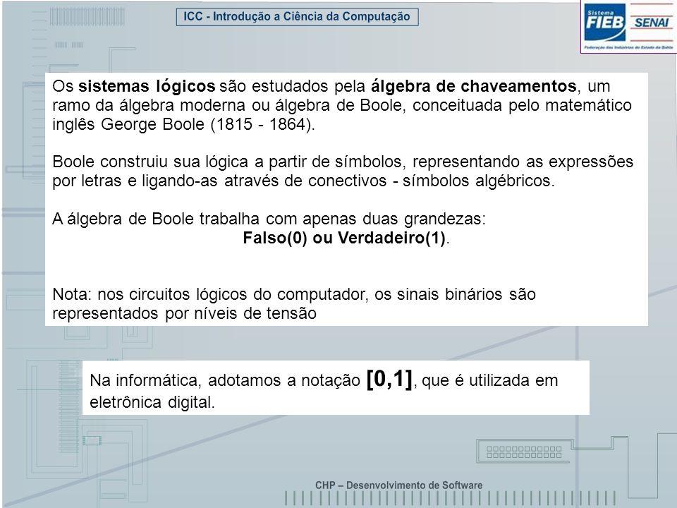 3 / 122 / 12 Operação Complementação ou Negação -, ~, A~A 0 1