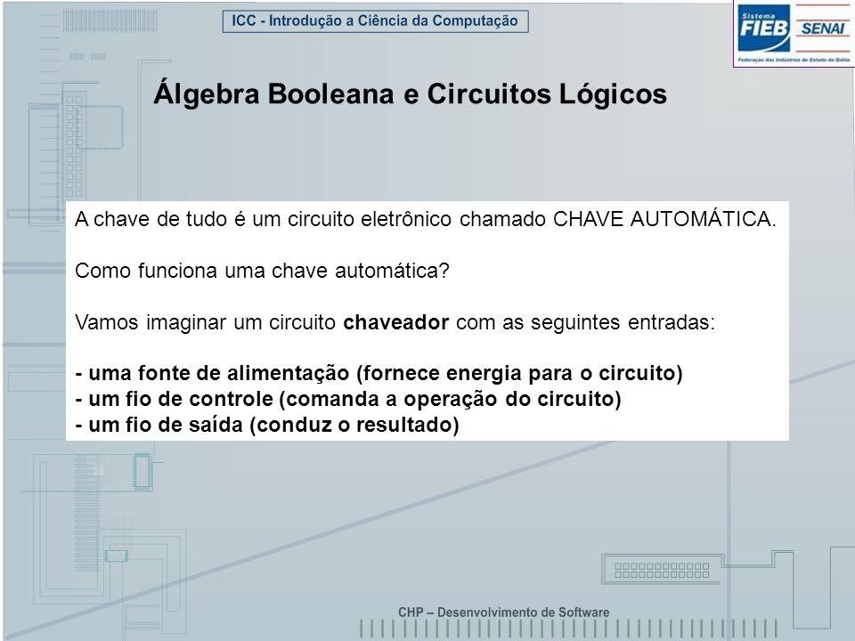 Álgebra Booleana e Circuitos Lógicos A chave de tudo é um circuito eletrônico chamado CHAVE AUTOMÁTICA. Como funciona uma chave automática? Vamos imag