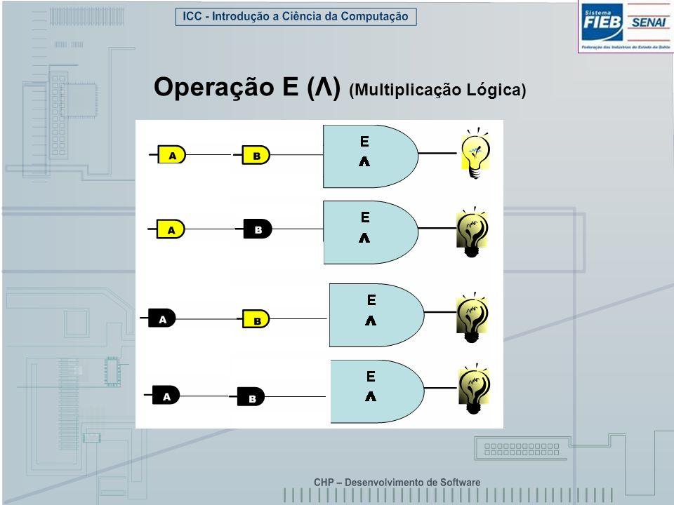 Operação Complementação ou Negação -, ~,