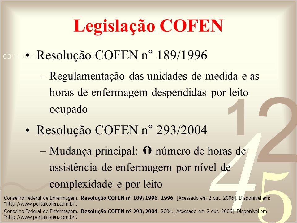 Legislação COFEN Resolução COFEN n° 189/1996 –Regulamentação das unidades de medida e as horas de enfermagem despendidas por leito ocupado Resolução C