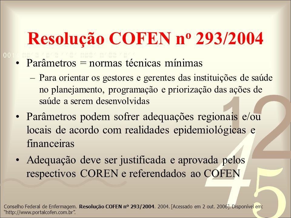 Resolução COFEN n o 293/2004 Parâmetros = normas técnicas mínimas –Para orientar os gestores e gerentes das instituições de saúde no planejamento, pro