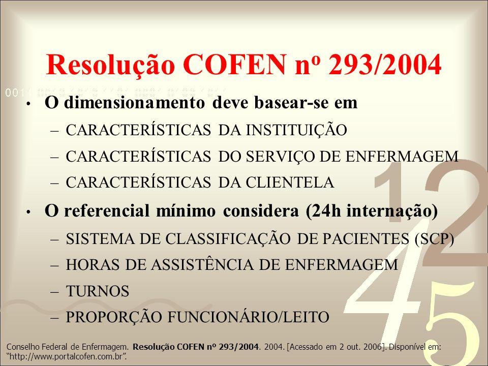 Resolução COFEN n o 293/2004 O dimensionamento deve basear-se em –CARACTERÍSTICAS DA INSTITUIÇÃO –CARACTERÍSTICAS DO SERVIÇO DE ENFERMAGEM –CARACTERÍS