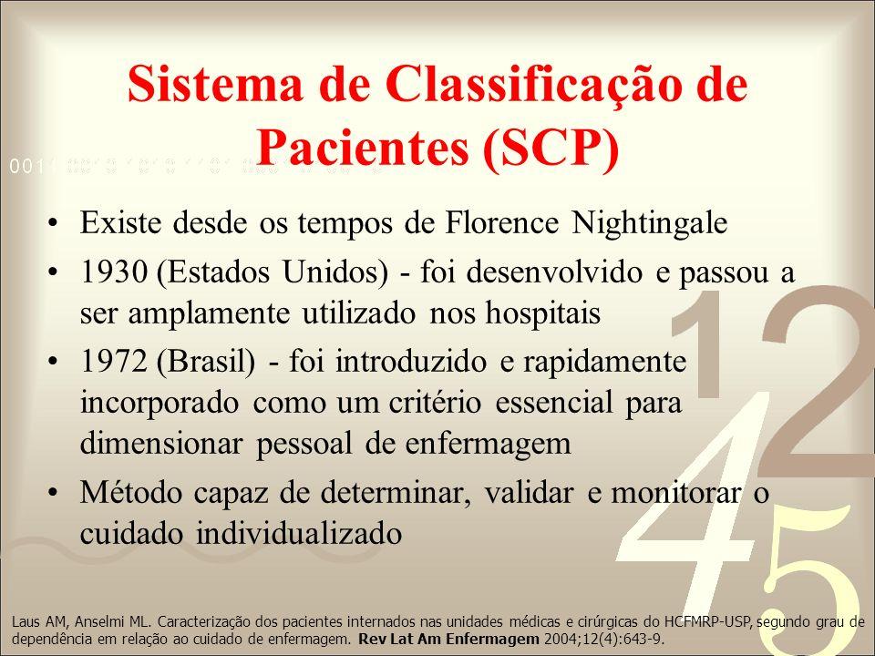 Sistema de Classificação de Pacientes (SCP) Existe desde os tempos de Florence Nightingale 1930 (Estados Unidos) - foi desenvolvido e passou a ser amp