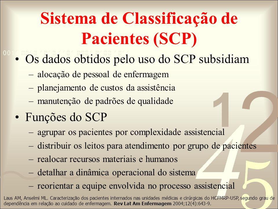 Sistema de Classificação de Pacientes (SCP) Os dados obtidos pelo uso do SCP subsidiam –alocação de pessoal de enfermagem –planejamento de custos da a