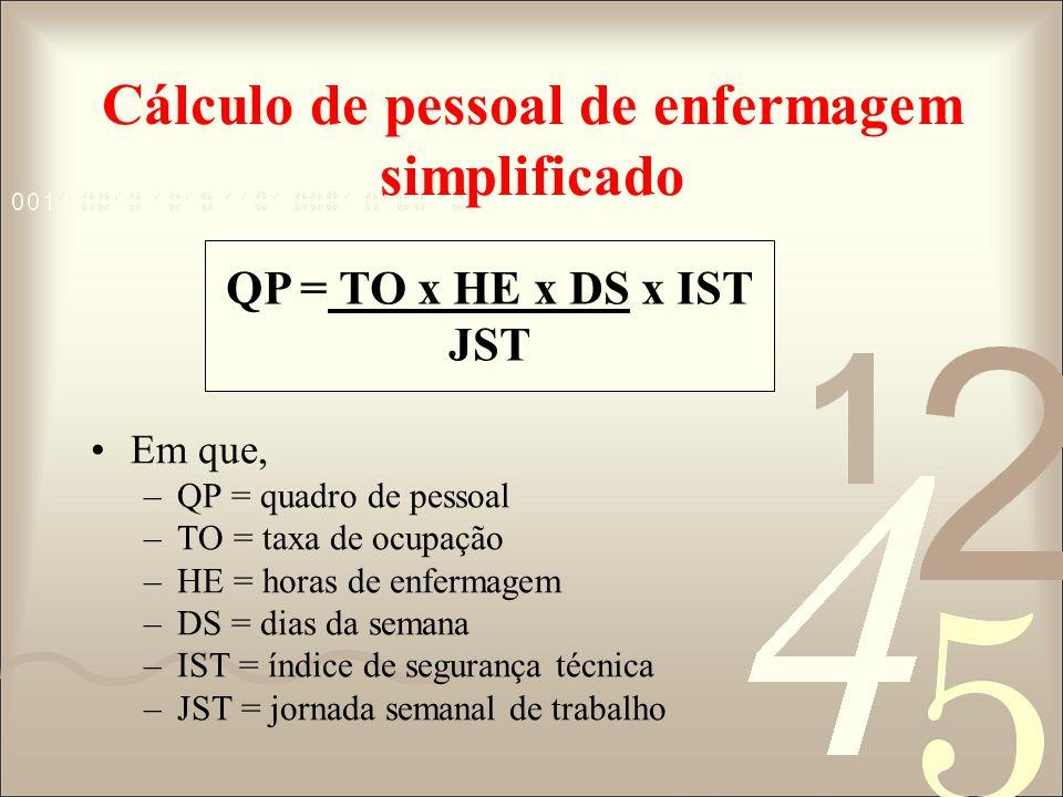 Cálculo de pessoal de enfermagem simplificado QP = TO x HE x DS x IST JST Em que, –QP = quadro de pessoal –TO = taxa de ocupação –HE = horas de enferm