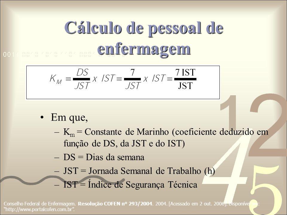 Cálculo de pessoal de enfermagem Em que, –K m = Constante de Marinho (coeficiente deduzido em função de DS, da JST e do IST) –DS = Dias da semana –JST