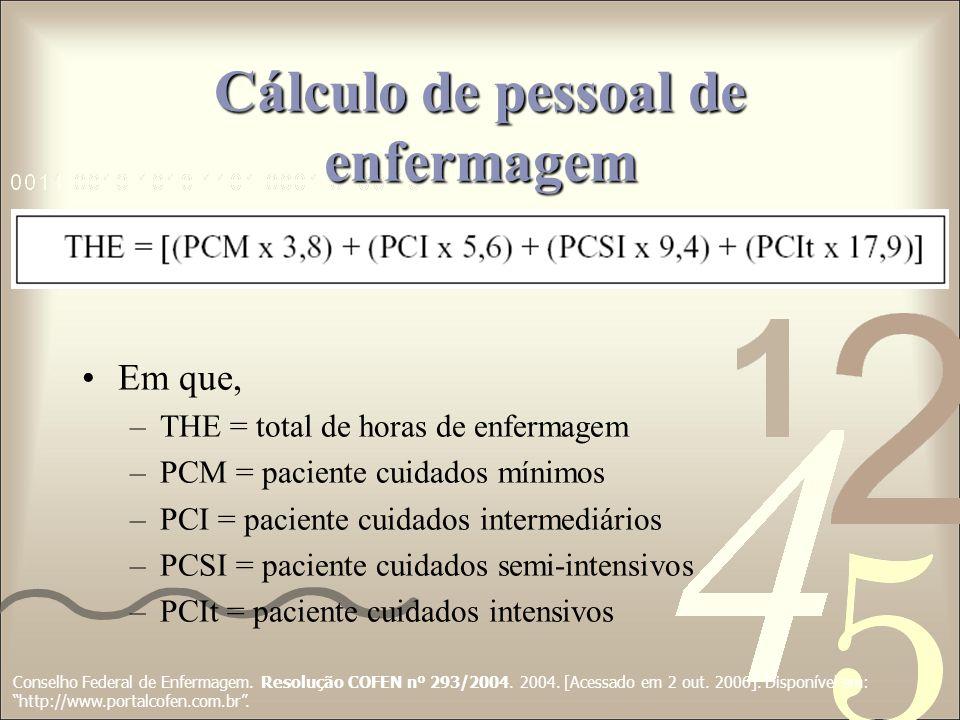Cálculo de pessoal de enfermagem Em que, –THE = total de horas de enfermagem –PCM = paciente cuidados mínimos –PCI = paciente cuidados intermediários
